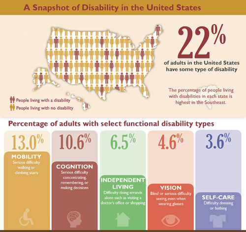 disabilities_impacts_all_of_us-page-001